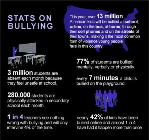antibullying_statistics_on_bullying