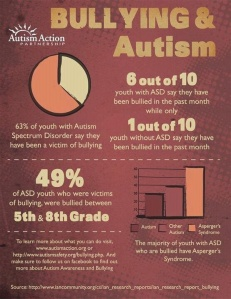 bullying-and-autism