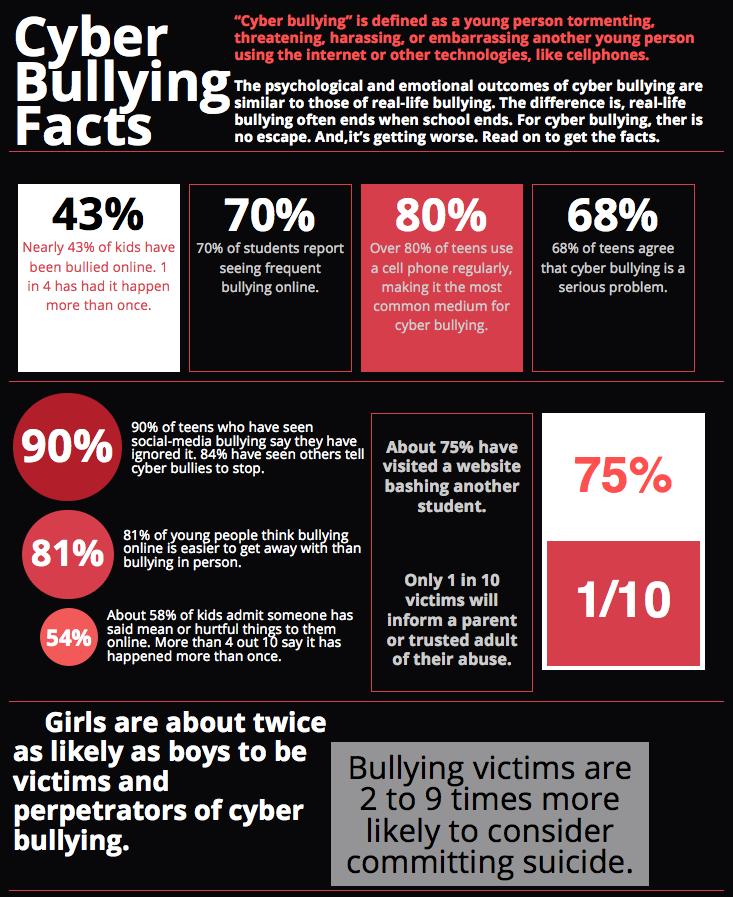 反撃事実の統計